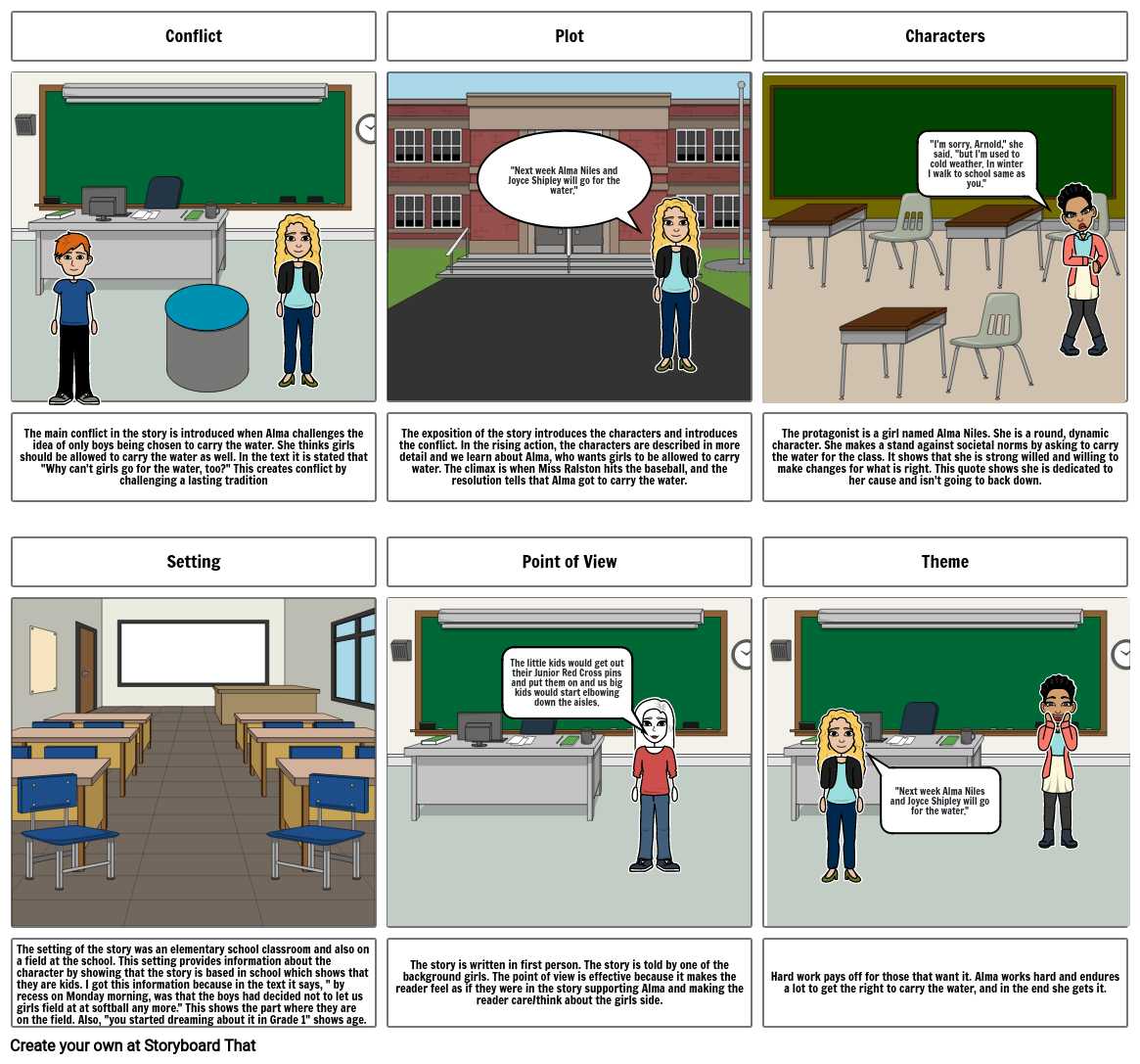 The Friday Everything Changed Storyboard