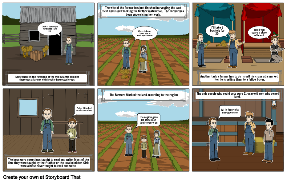 The Life Of a colonial Farmer