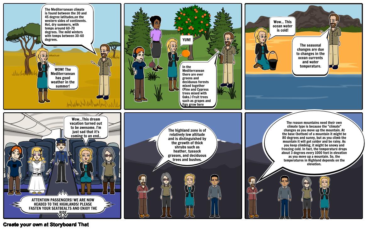 Social Studies Project Part 4