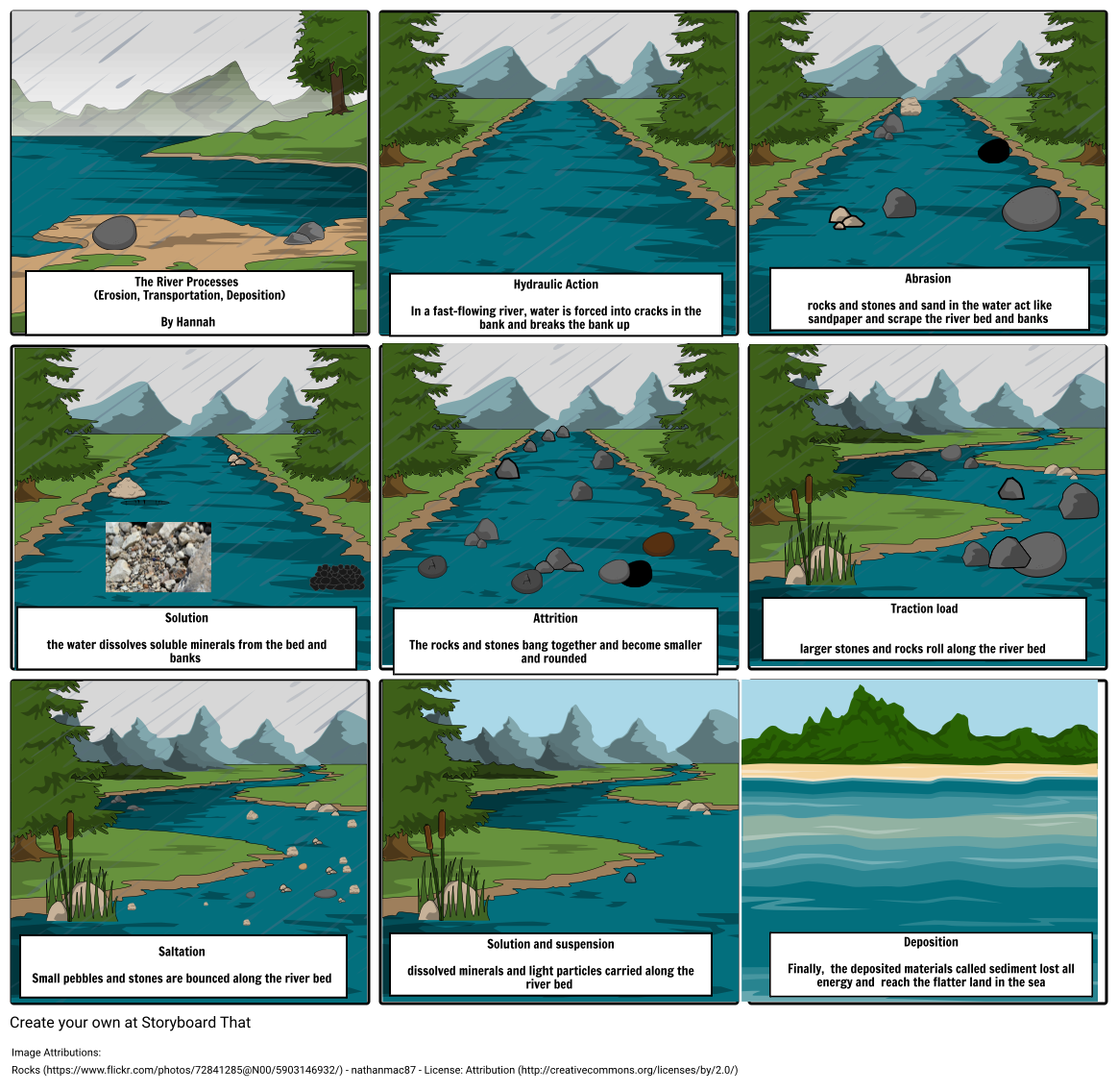 Geography river storyboard