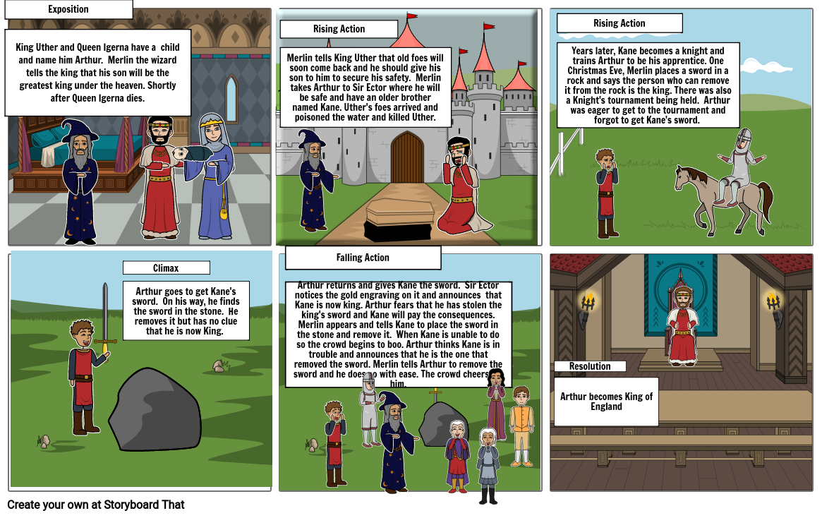 King Author Comic Strip
