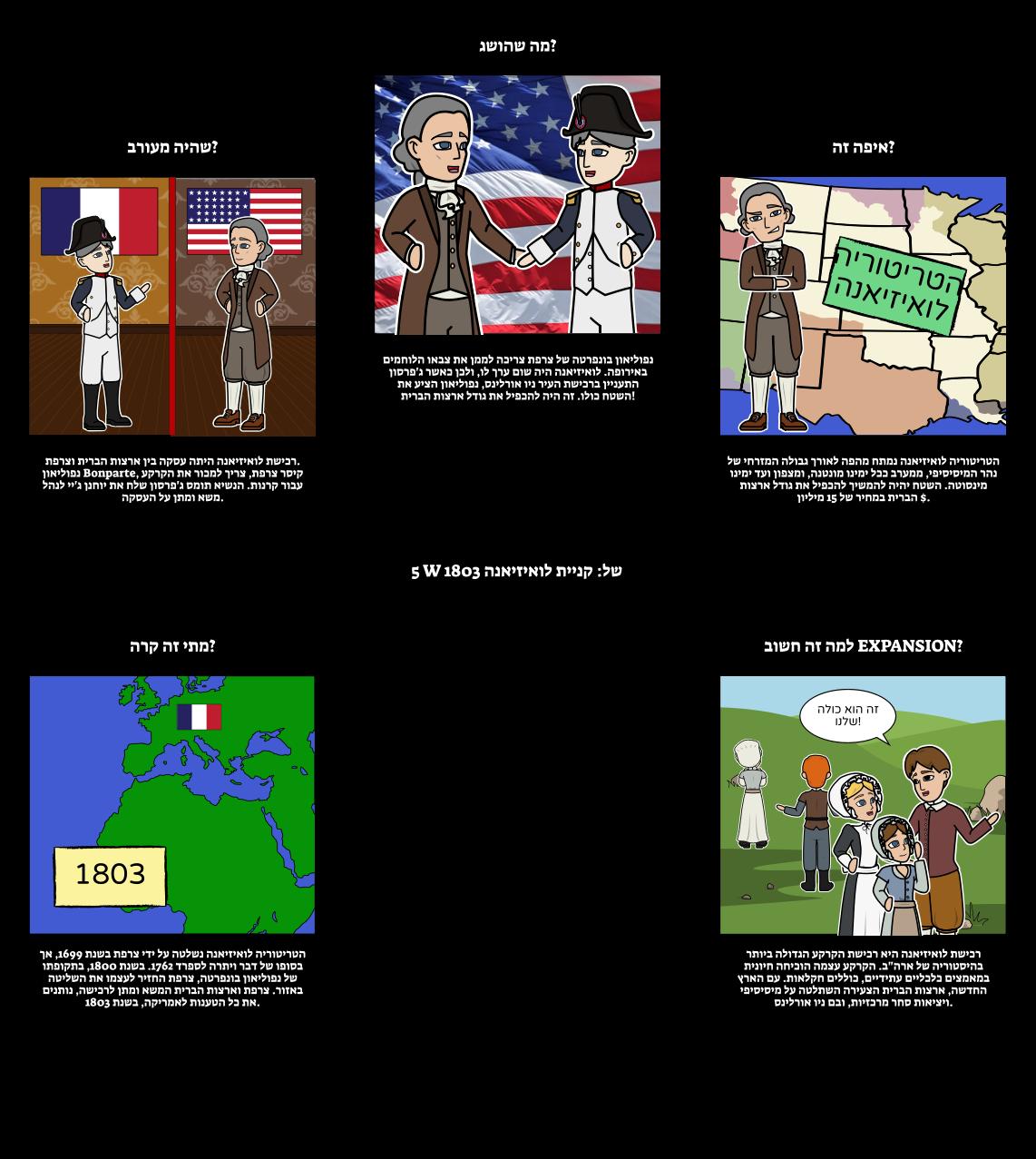 """התפשטות טריטוריאלית בארה""""ב - רכישת לואיזיאנה 1803"""
