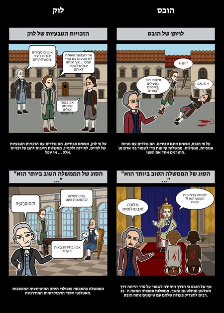 המהפכה המדעית ההשכלה - לוק לעומת הובס