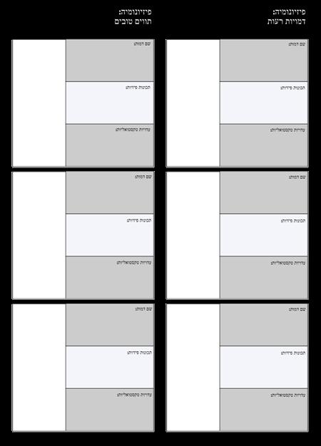 פיזיונומיה השוואה תבנית תבנית