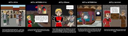 חמש מבנה חוק - רומיאו ויוליה