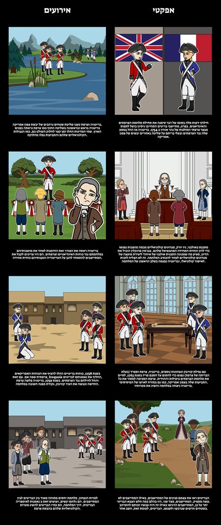מלחמת הצרפתים והאינדיאנים, 1754-1763