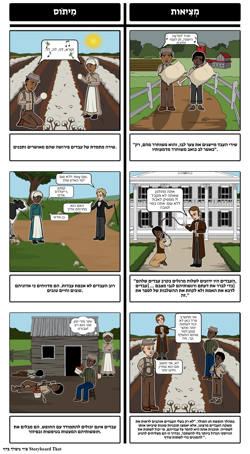 סיפור חייו של פרידריך דאגלס