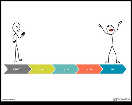 תבנית תרשים זרימת משתמשים