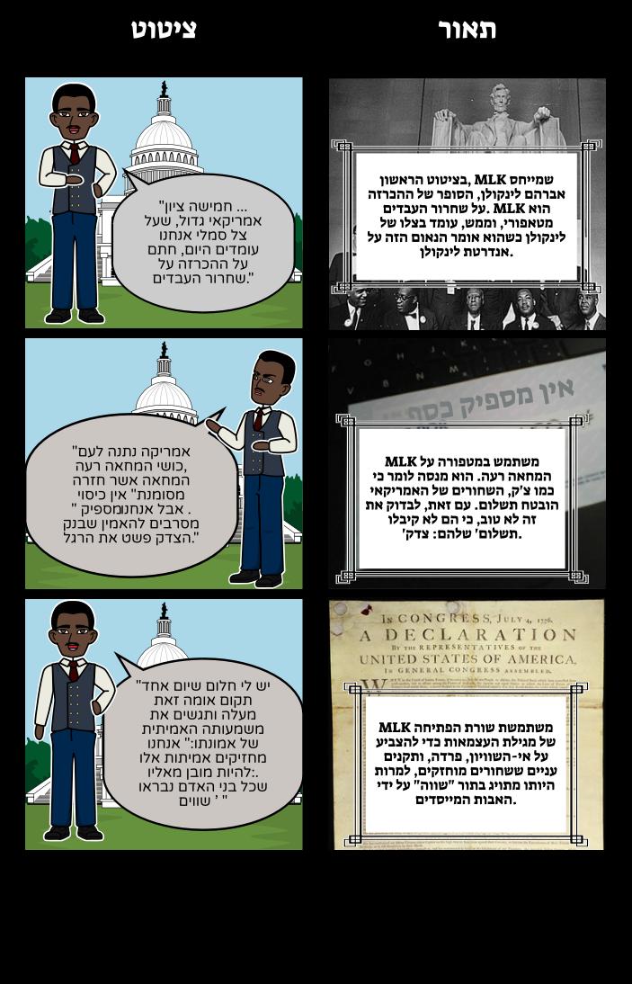 """חודש ההיסטוריה השחורה - MLK של """"יש לי חלום"""" דיבור"""