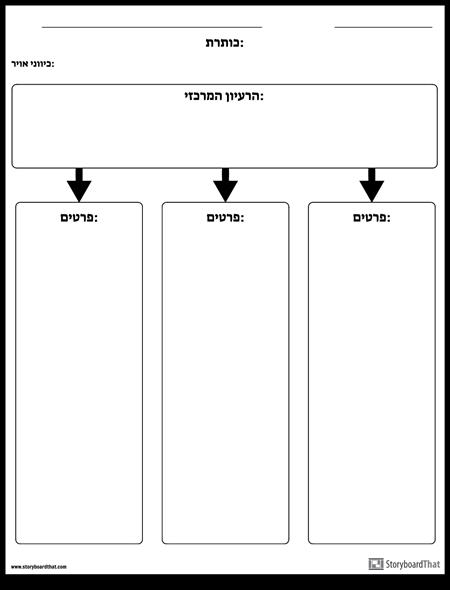 הרעיון המרכזי - עמודות