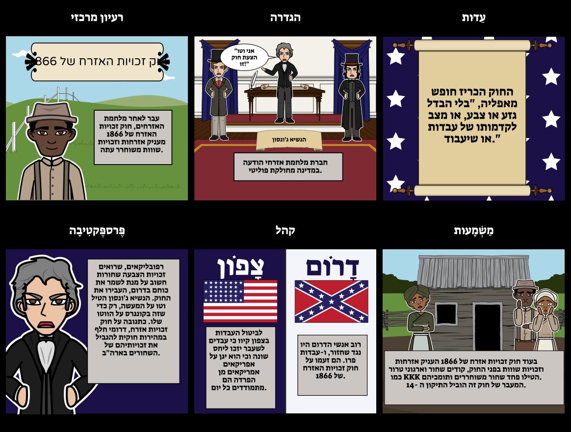 לזכויות אזרח חוק של 1866