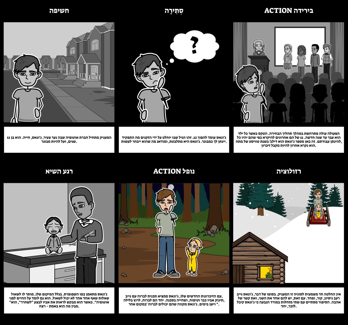 העלילה המעניק תרשים Storyboard