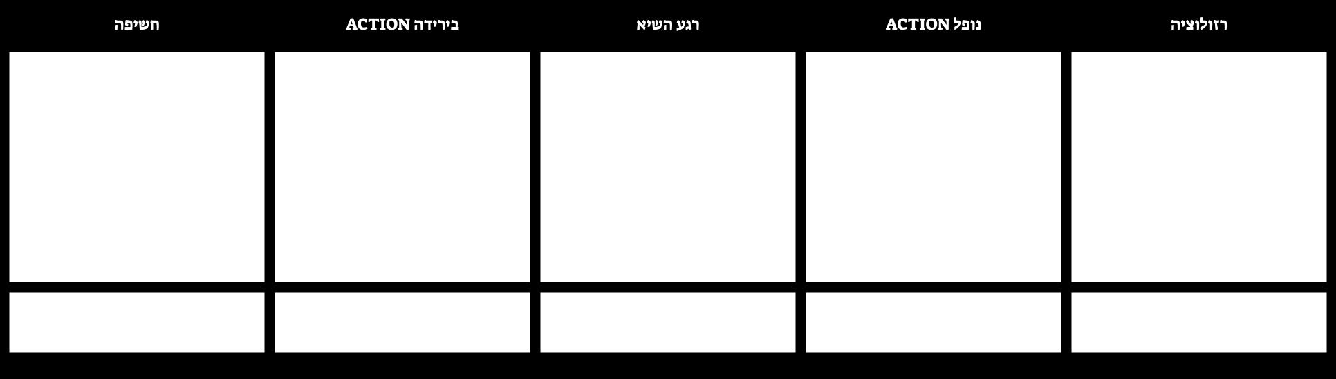 מגרש תבנית תרשים - 5 תאים