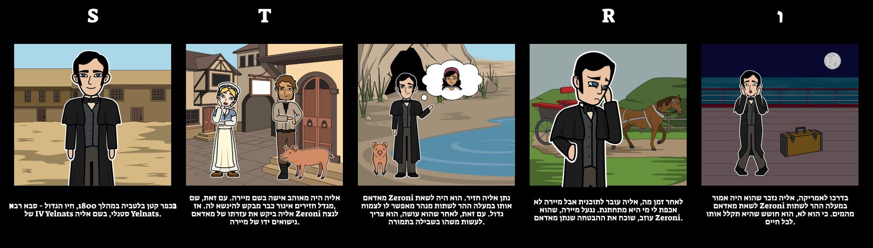 חורים - סיפורה של Yelnats אליה