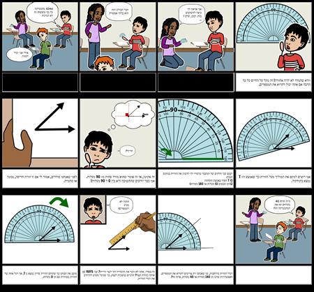 כיצד להשתמש בבולט