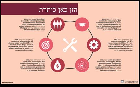 תהליך עיצוב מידע 1