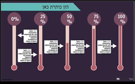 התקדמות בר מידע 1 (2)