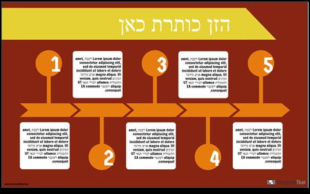 מטרות מידע -3