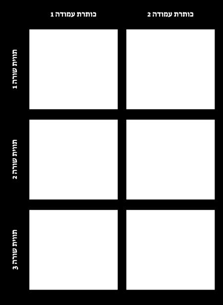 תבנית תרשים 3x2