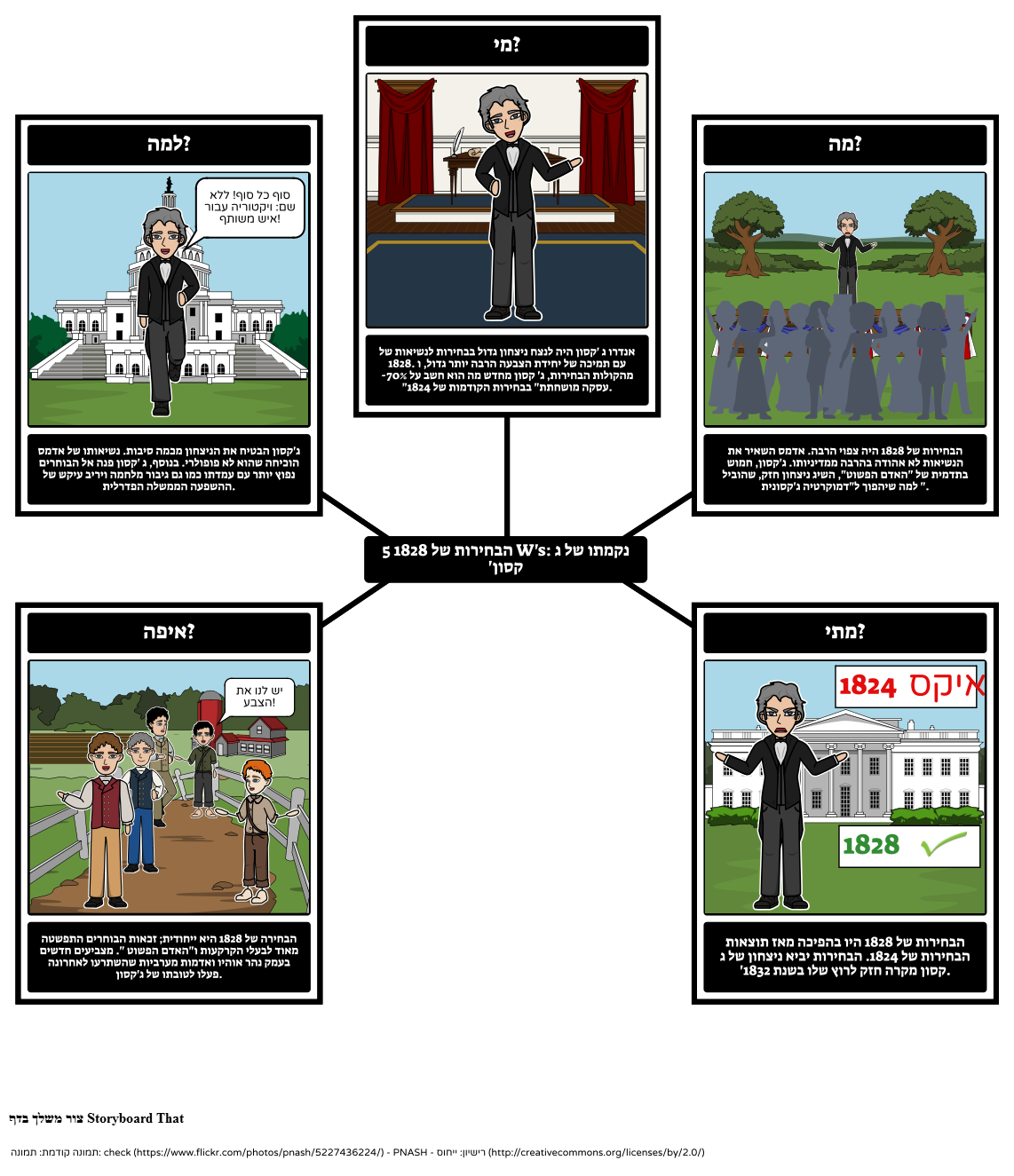 הבחירות של 1828: ניצחון של ג 'קסון
