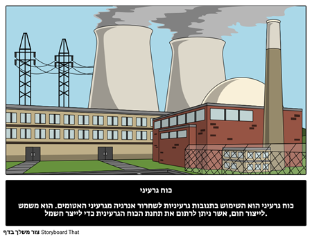 כוח גרעיני