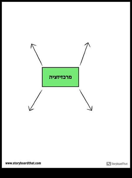 תבנית לוח