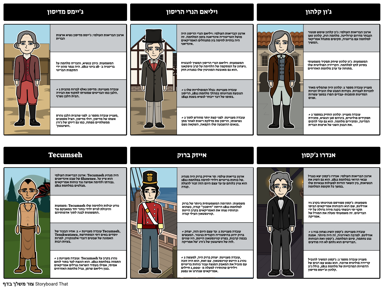 מלחמת 1812 - דמויות מרכזיות במלחמת 1812