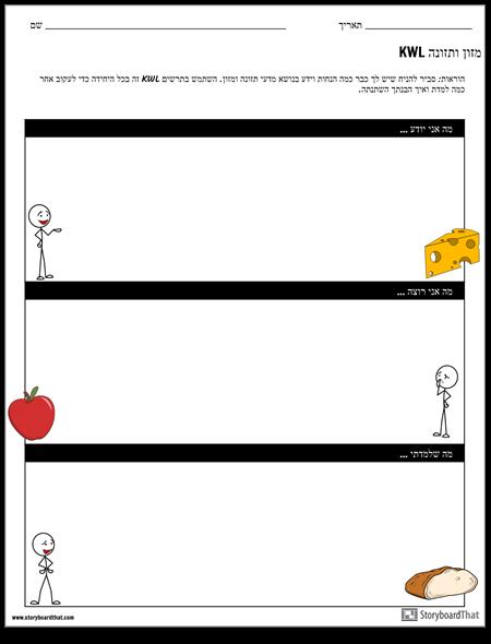 תרשים KWL של מזון ותזונה