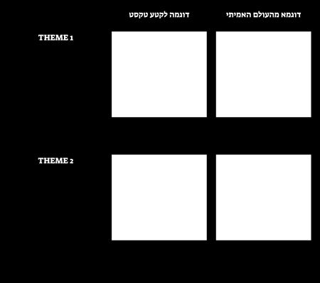 תבנית Theme עם דוגמה