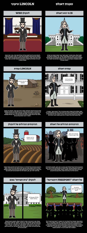 1850 אמריקה - לינקולן / דאגלס הסנאט דיונים 1854