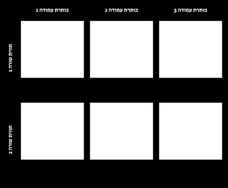 2x3 תבנית תרשים