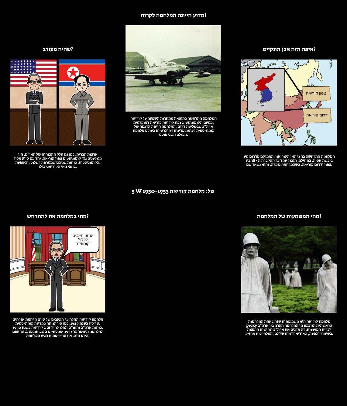 5 Ws - המלחמה הקרה - מלחמת קוריאה: 1950-1953