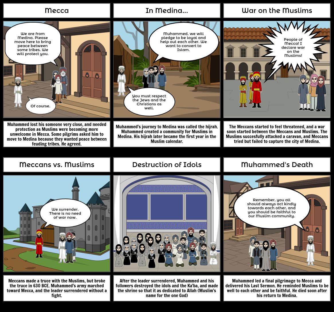Muhammed's Life - Hima Etikyala