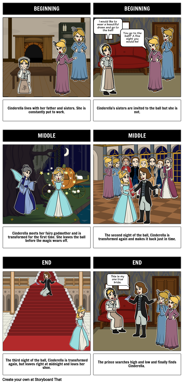 what is the moral lesson of cinderella