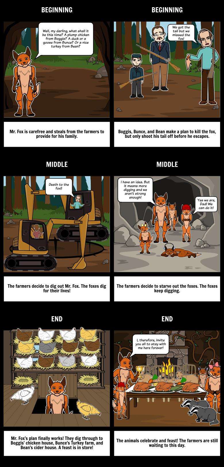 Fantastic Mr Fox Summary Storyboard By Heidi Deck