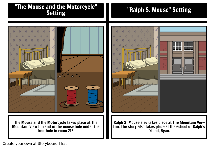 Printable Worksheets the mouse and the motorcycle worksheets : The Mouse and the Motorcycle Summary & Activities