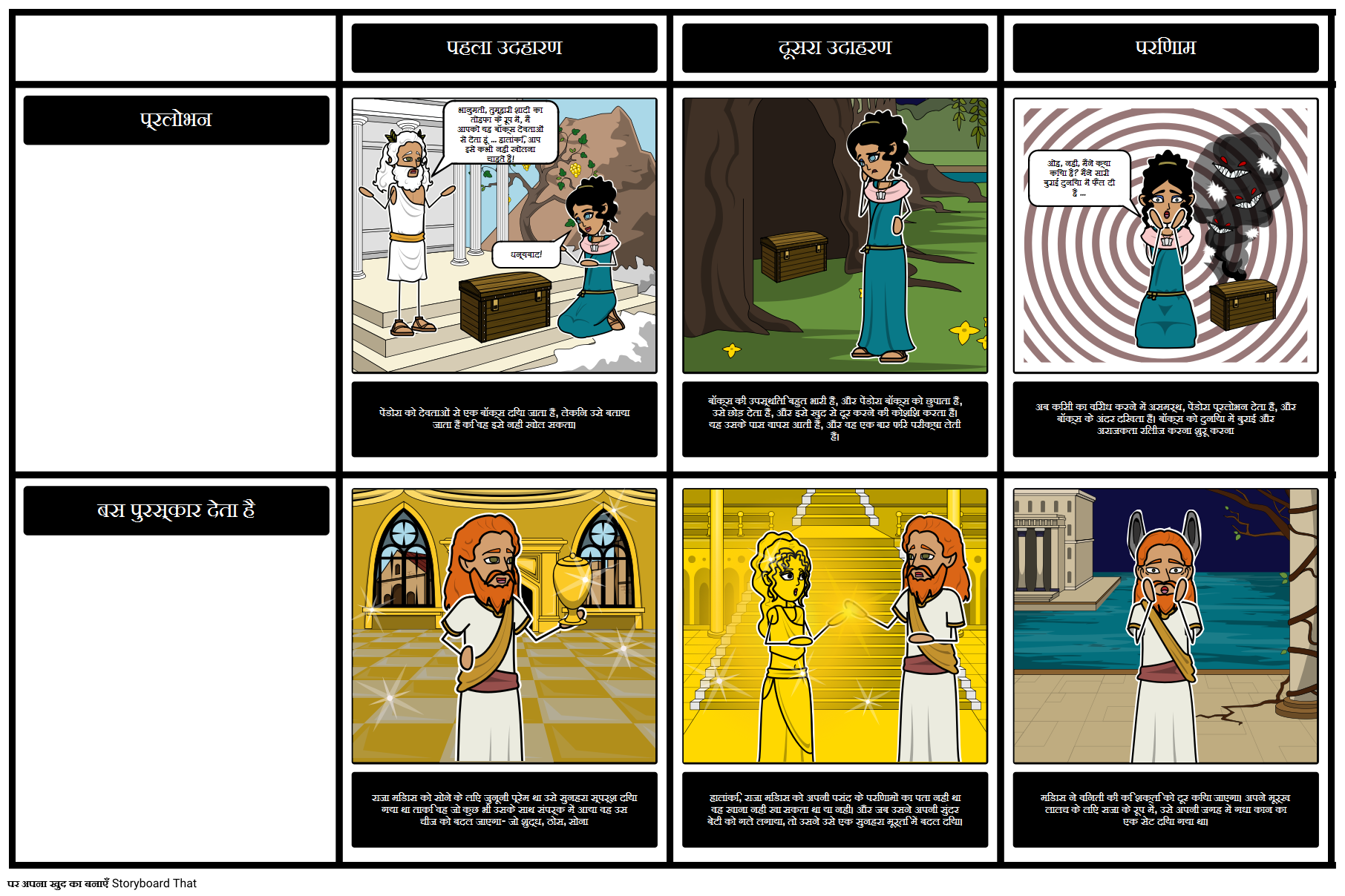 ग्रीक पौराणिक कथाओं - भानुमती का पिटारा विषय-वस्तु
