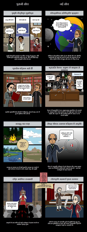 कैसे वैज्ञानिक क्रांति प्रबुद्धता को प्रेरित किया?