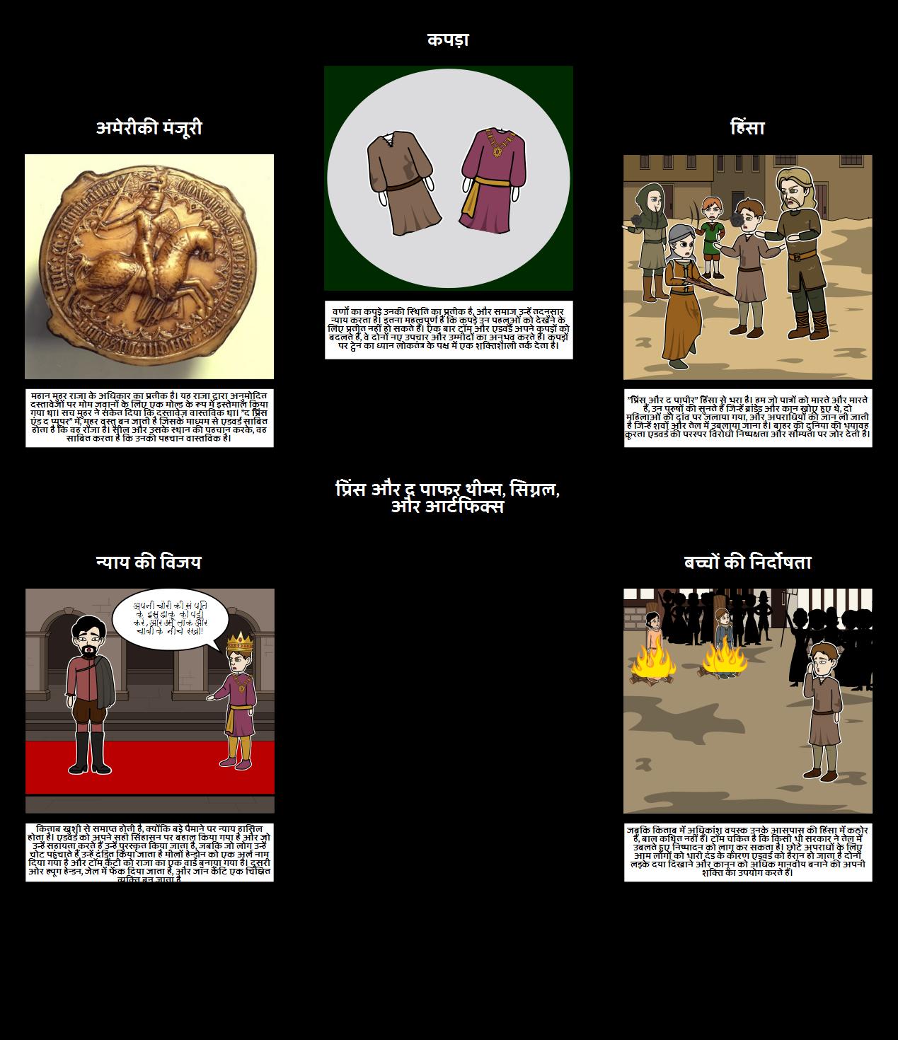 प्रिंस और द पाफर थीम्स, आकृति और प्रतीक