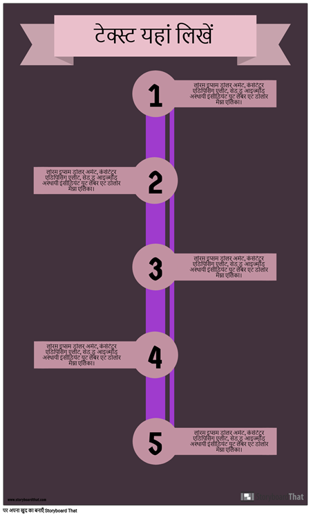उपयोगकर्ता केंद्र डिजाइन जानकारी -1
