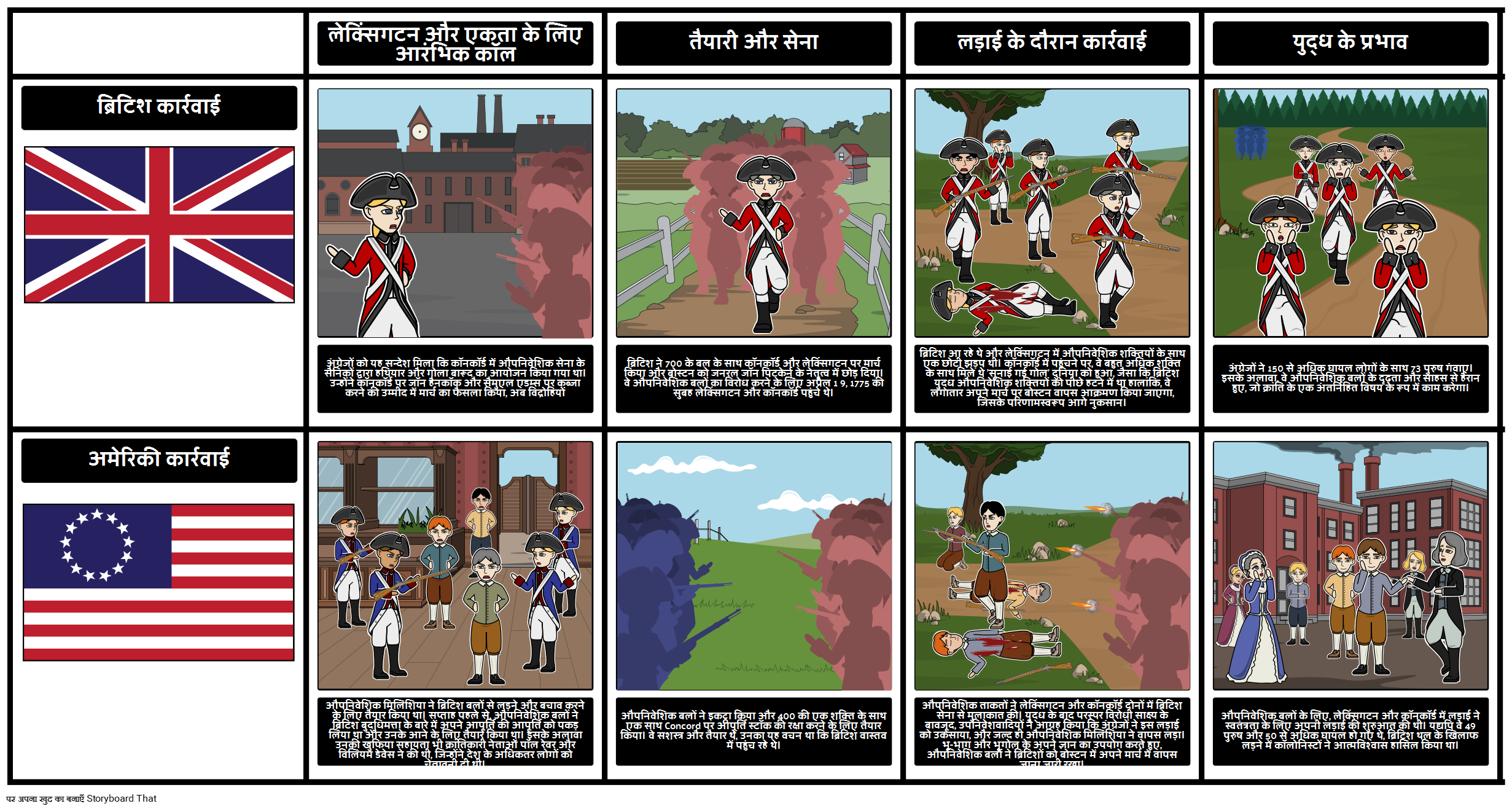 लेक्सिंगटन और कॉनकॉर्ड की लड़ाई