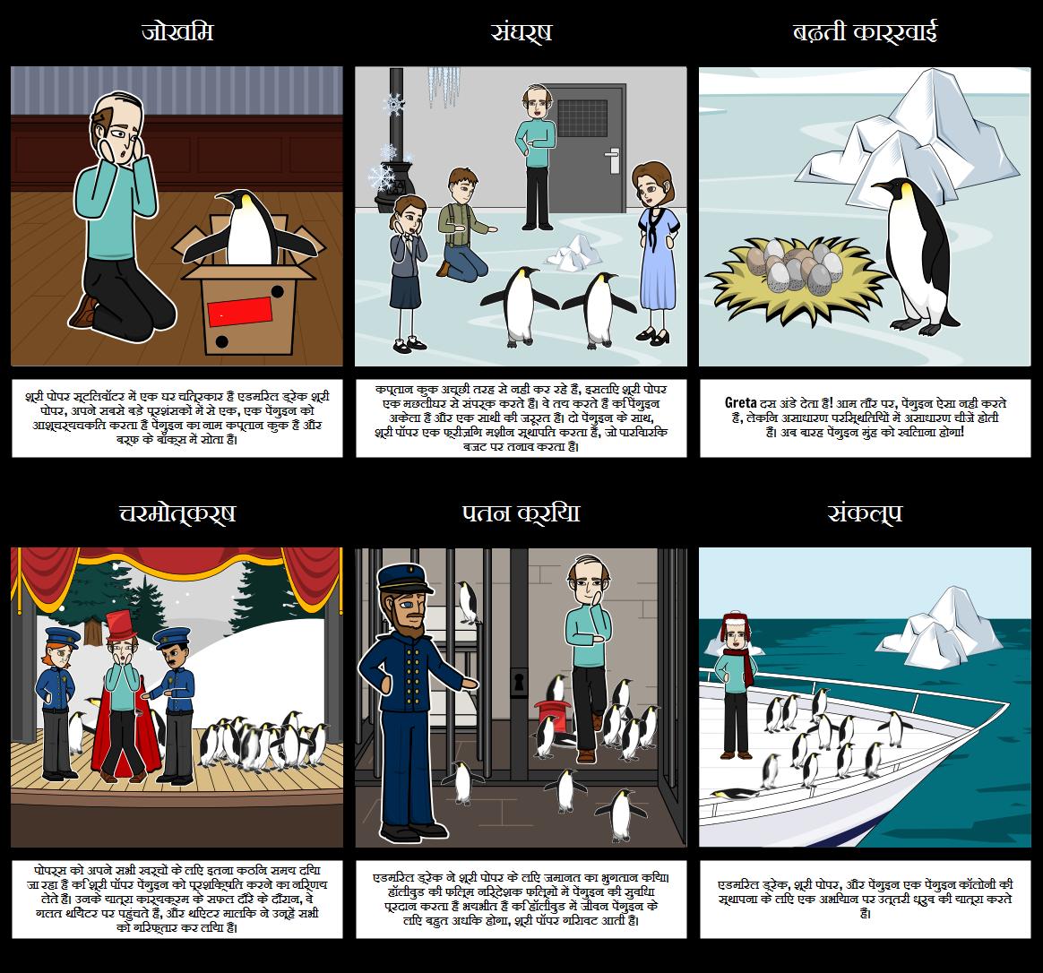 श्री पॉपर पेंगुइन - प्लॉट आरेख