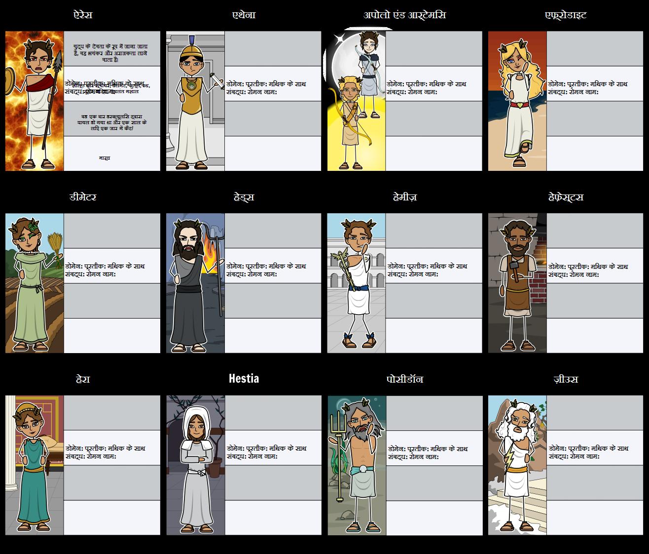 ग्रीक पौराणिक कथाओं - वर्ण मैप