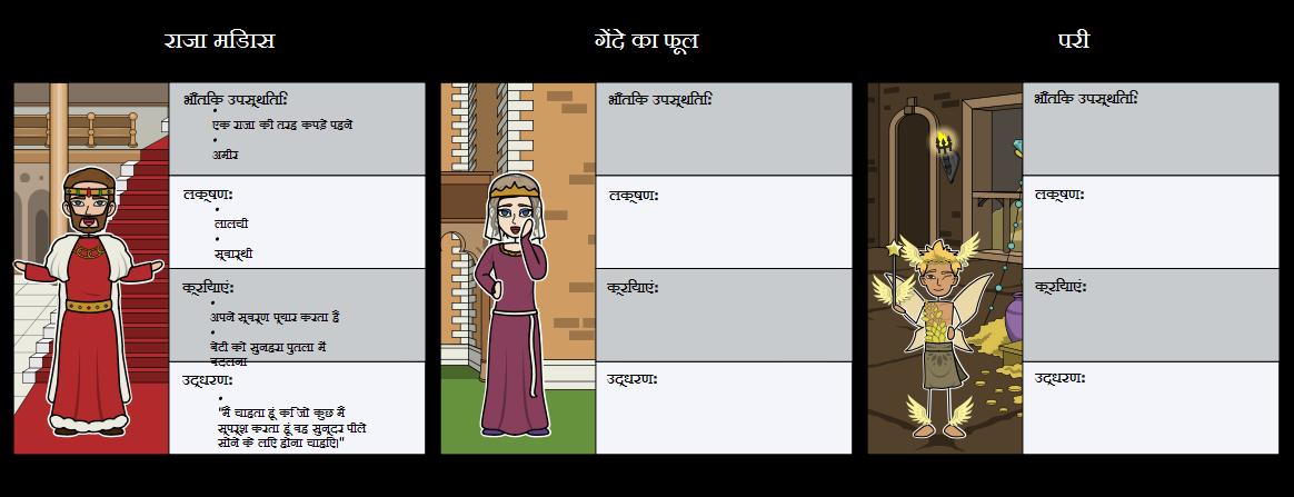 राजा मिडास 'गोल्डन टच वर्ण मैप