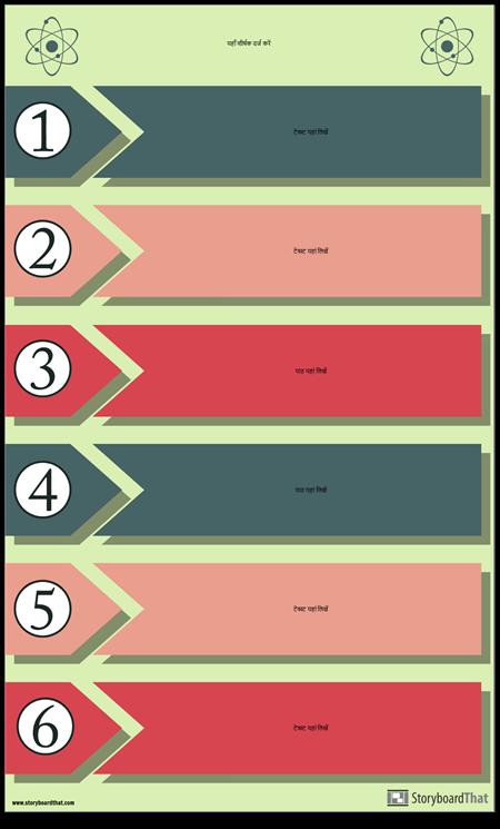 प्रयोग प्रक्रिया इन्फोग्राफिक
