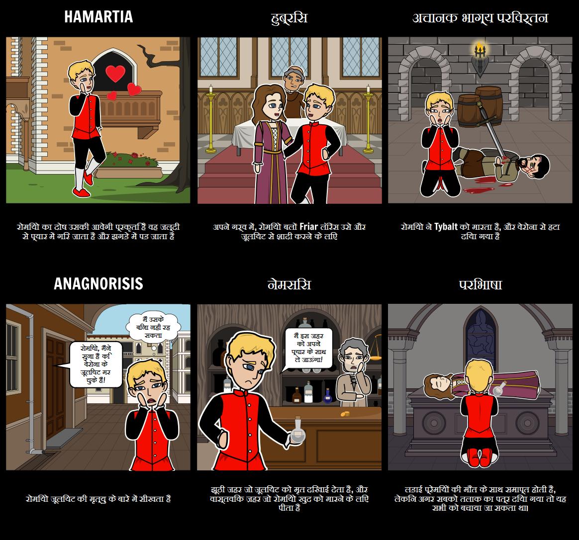 रोमियो और जूलियट त्रासद नायक