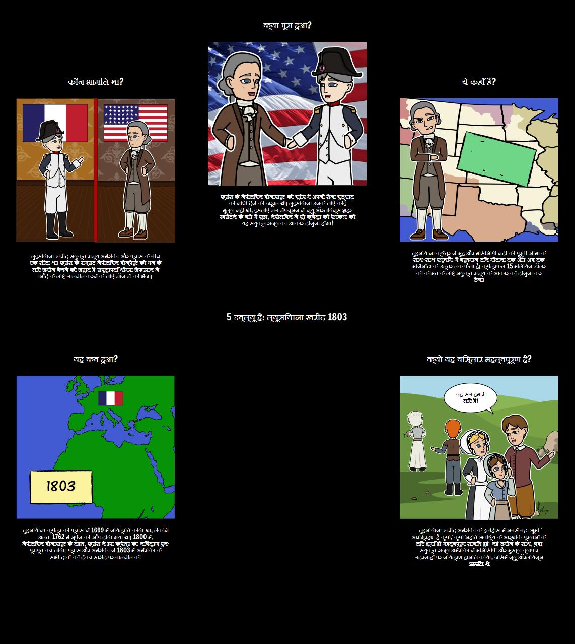 अमेरिका क्षेत्रीय विस्तार - 1803 के लुइसियाना खरीद