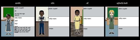 रूबी पुल की कहानी - वर्ण मैप
