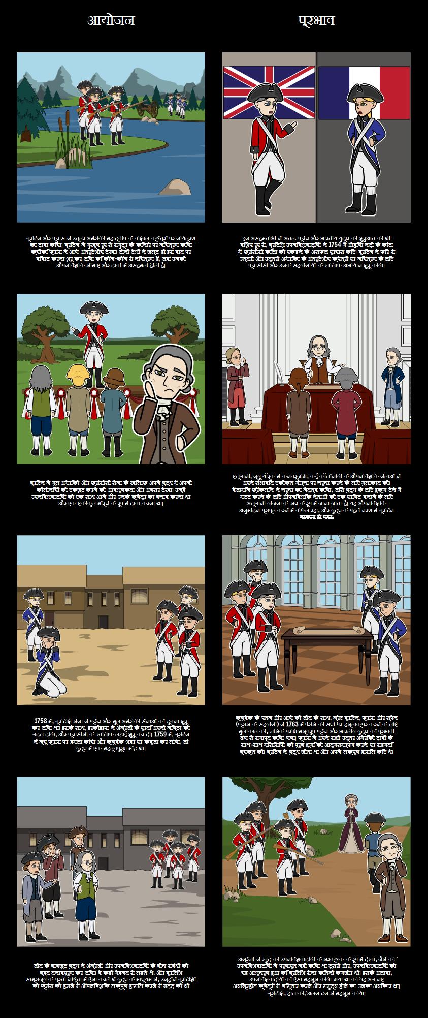 फ्रांसीसी और भारतीय युद्ध, 1754-1763