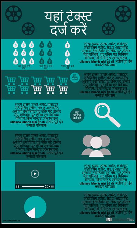 वीडियो मार्केटिंग जानकारी -2